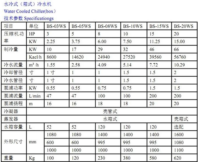水冷式冷水机参数表