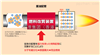 汽车燃油磁化器/燃油磁化器/汽车节油器